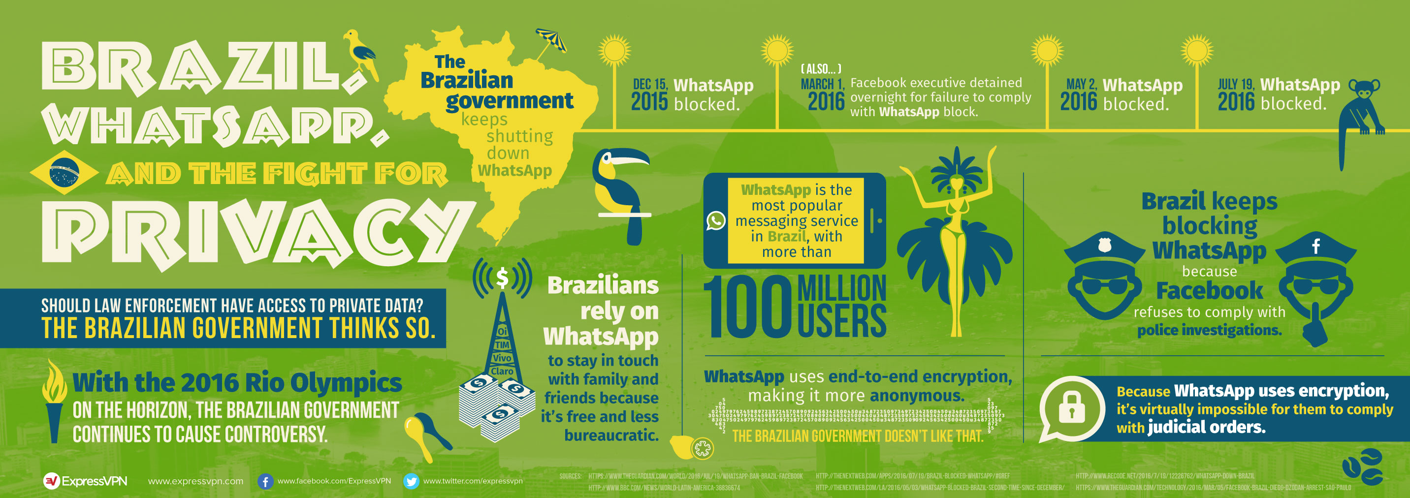brazil-vs-whatsapp